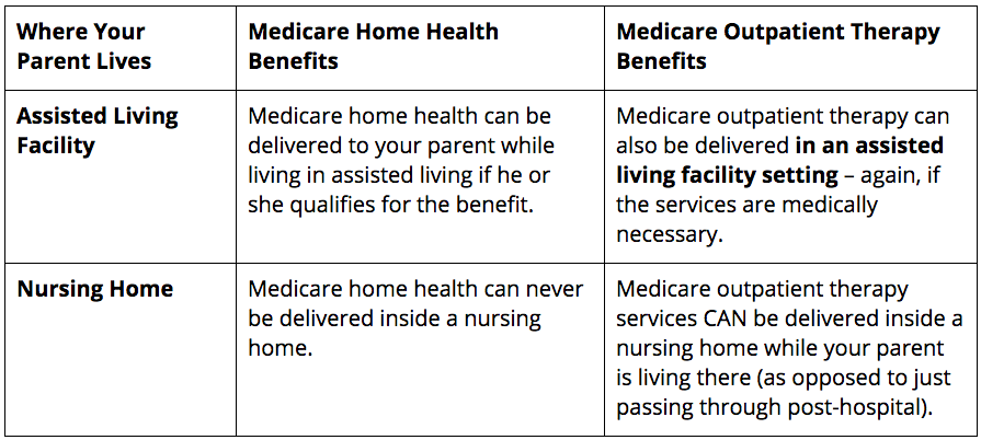 Medicare Therapy Rules Made Easy - Daughterhood